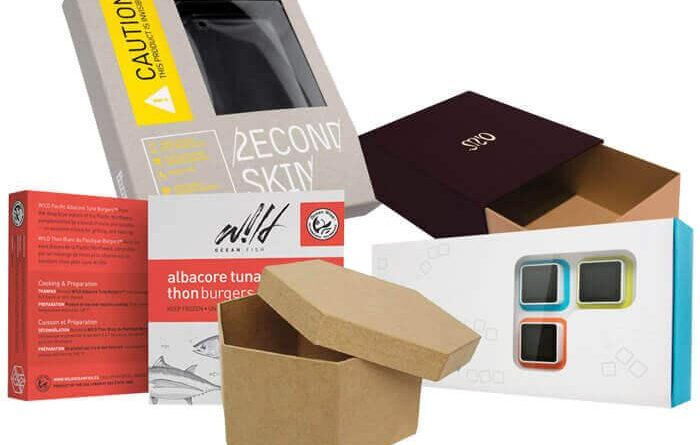 The Impact of Well-Designed Packaging boxes on your Brand's Success